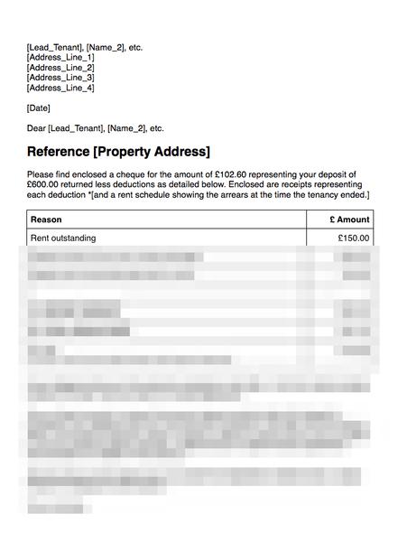 Sample Letter For Rental Deposit Refund from www.landlordsguild.com